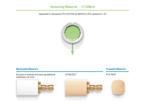 Ceramica Vita VM 9